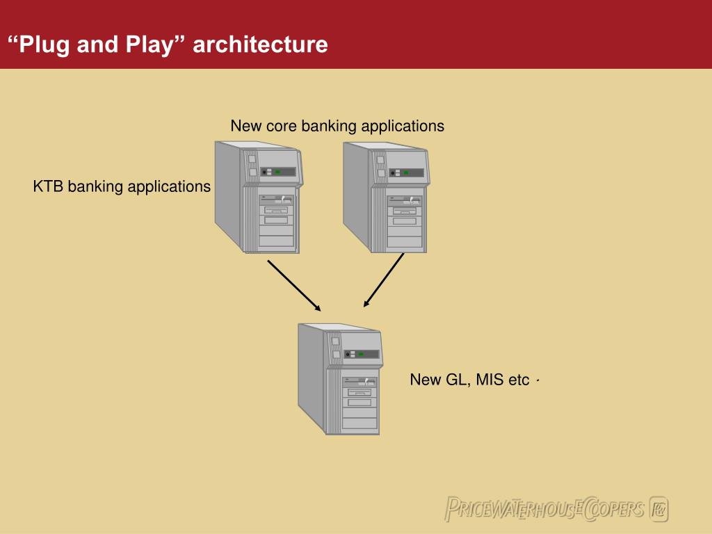 """""""Plug and Play"""" architecture"""