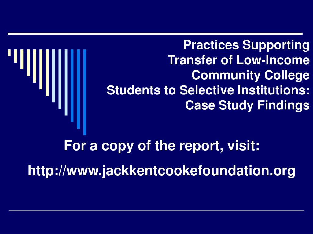 Practices Supporting
