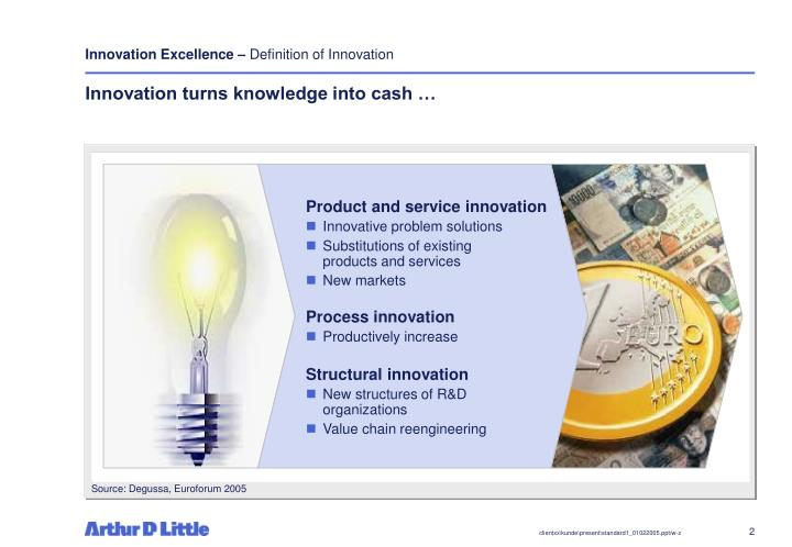Innovation turns knowledge into cash