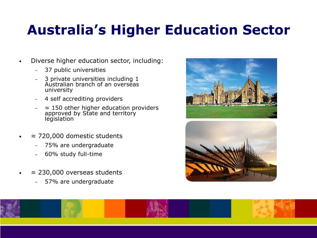 Australia's Higher Education Sector