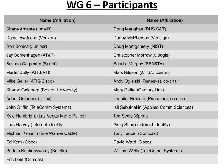 WG 6 – Participants