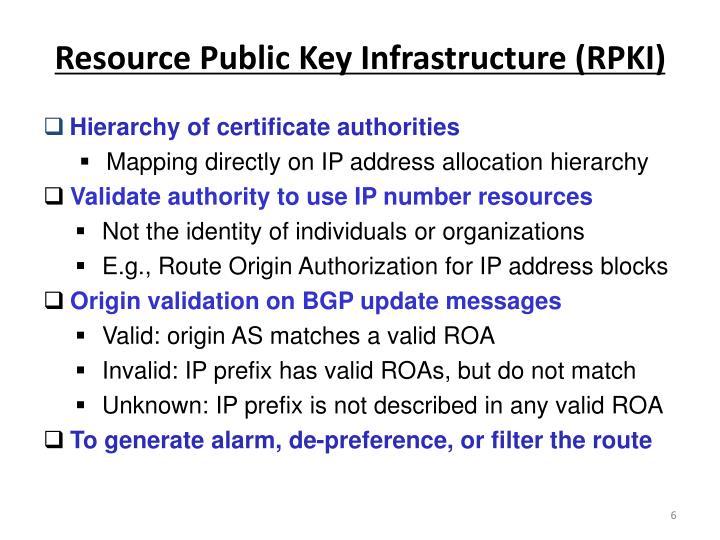 Resource Public Key Infrastructure (RPKI)
