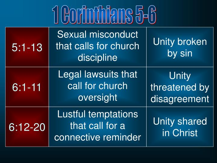 1 Corinthians 5-6