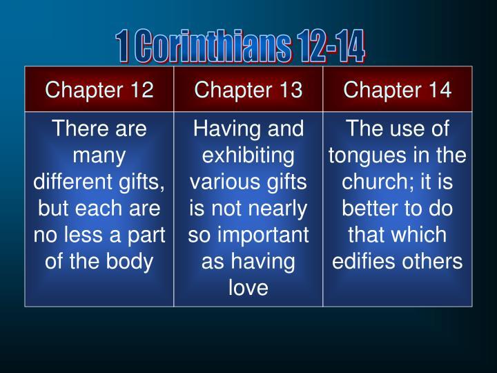 1 Corinthians 12-14