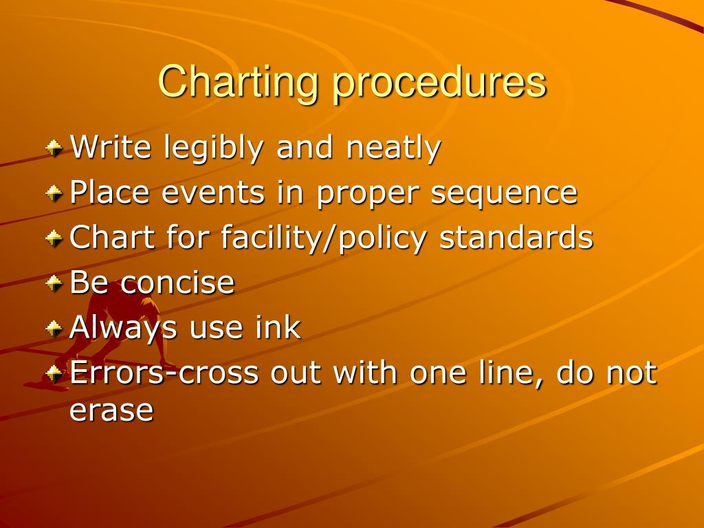 Charting procedures