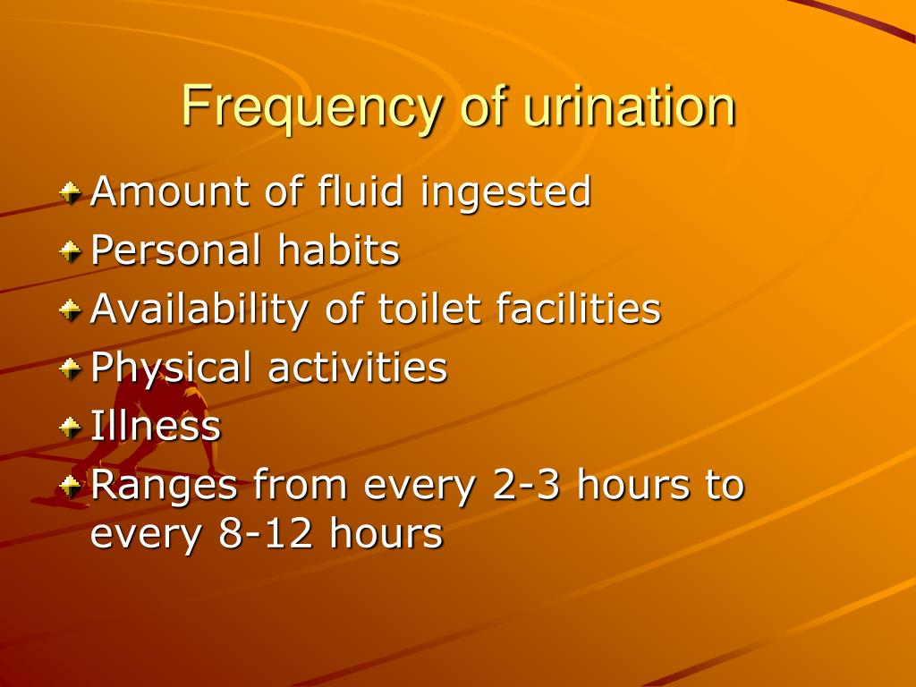 Frequency of urination
