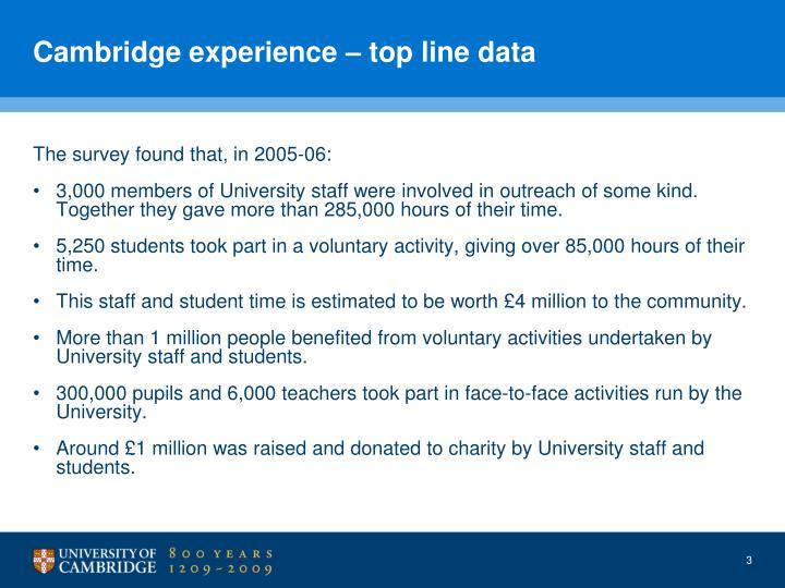 Cambridge experience – top line data