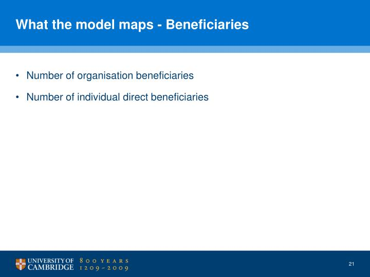 What the model maps - Beneficiaries