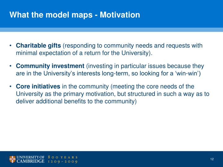What the model maps - Motivation