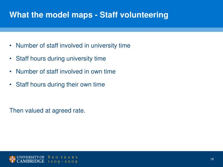 What the model maps - Staff volunteering