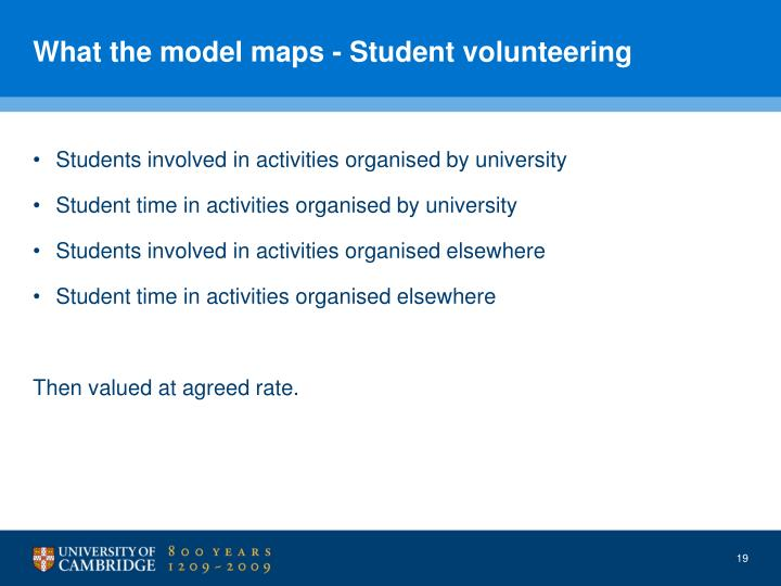 What the model maps - Student volunteering