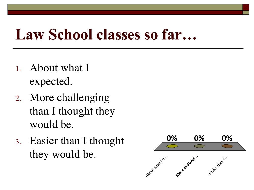 Law School classes so far…