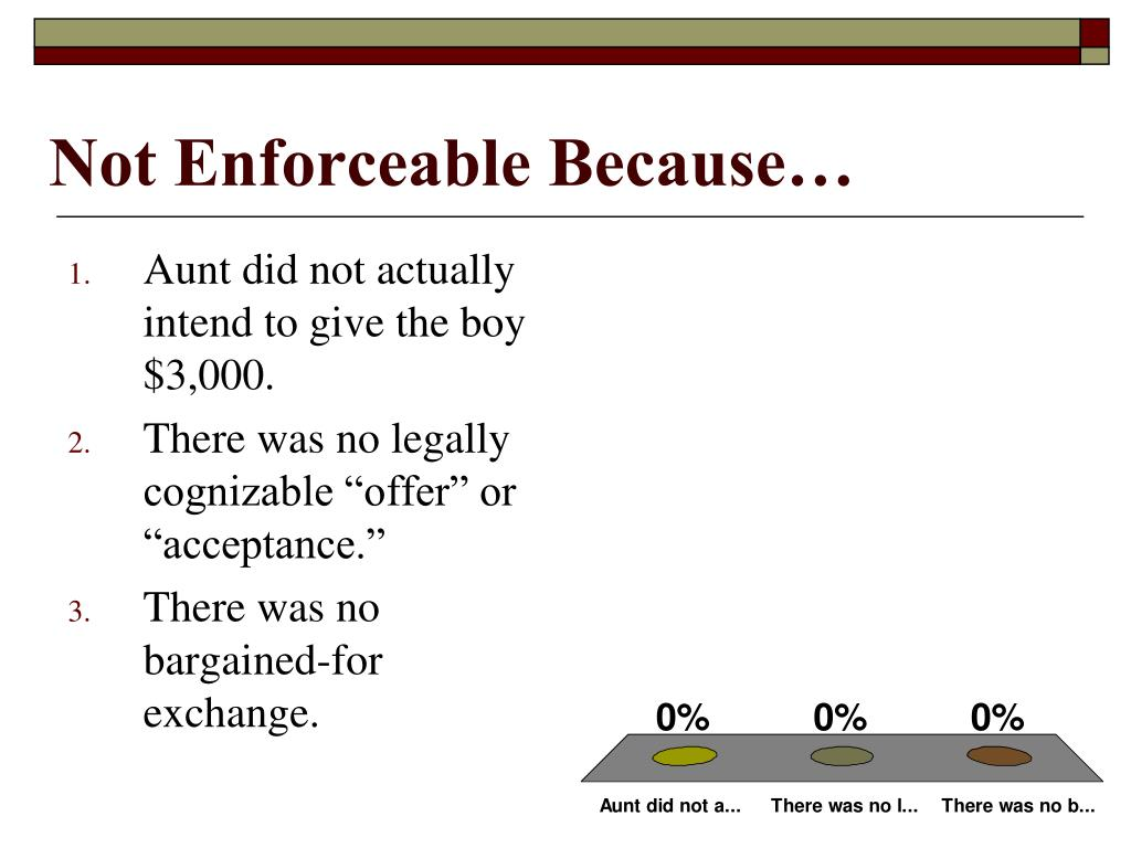 Not Enforceable Because…