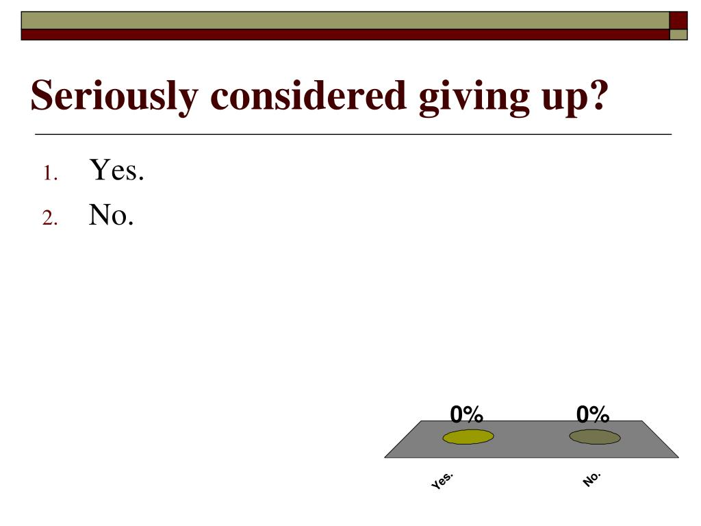 Seriously considered giving up?