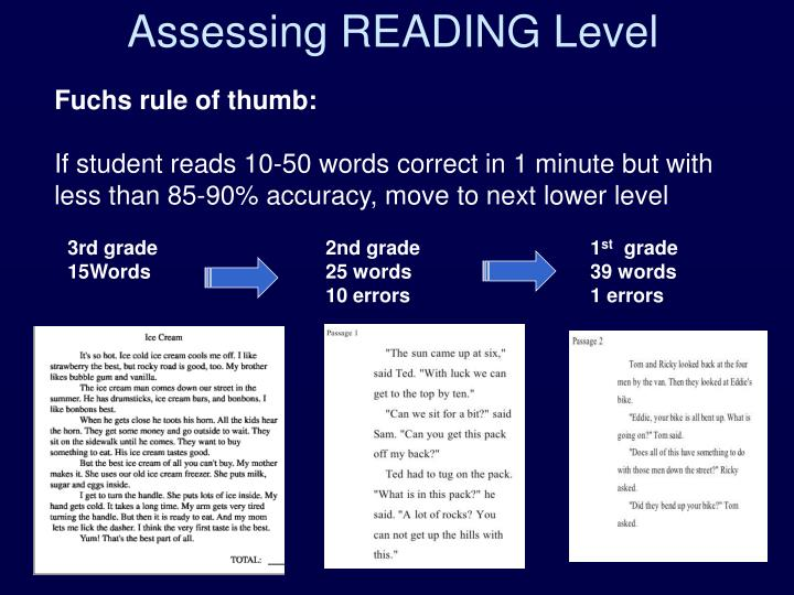 Assessing READING Level