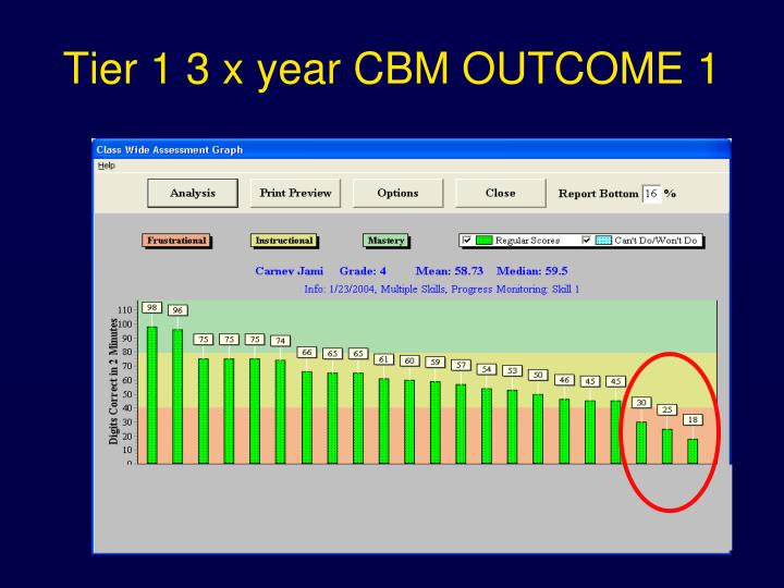 Tier 1 3 x year CBM OUTCOME 1