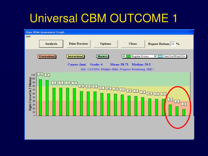 Universal CBM OUTCOME 1