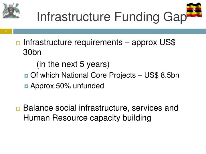 Infrastructure Funding Gap