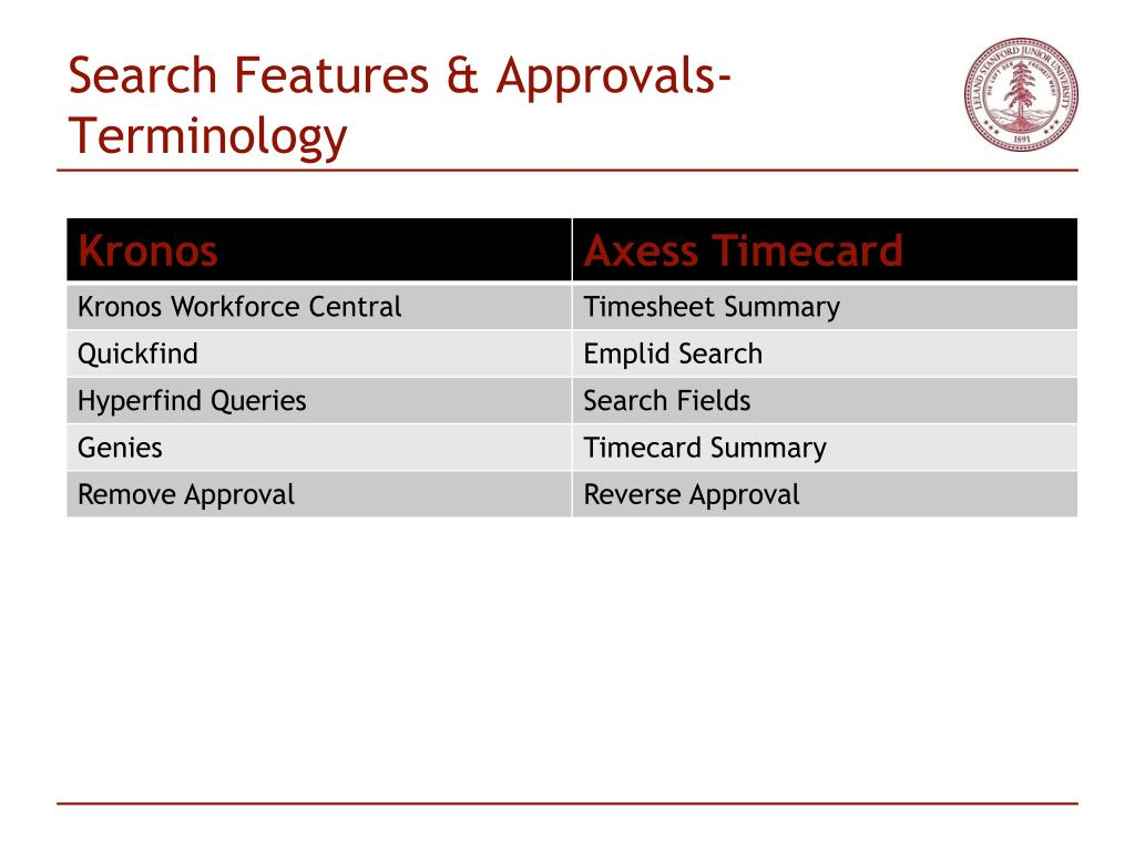 Search Features & Approvals- Terminology