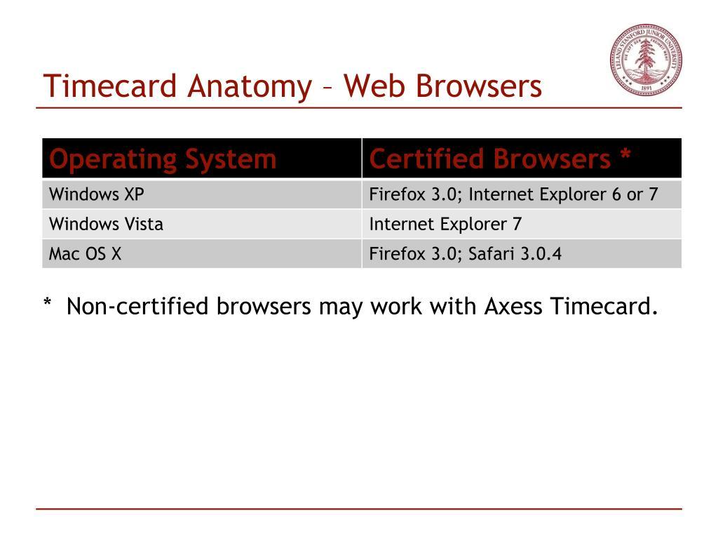 Timecard Anatomy – Web Browsers
