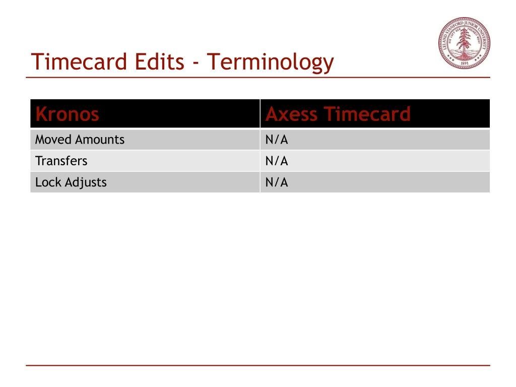 Timecard Edits - Terminology