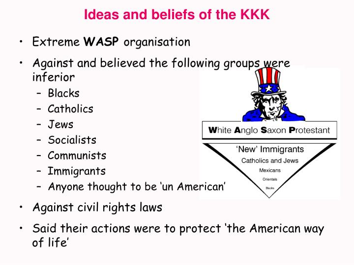 Ideas and beliefs of the KKK