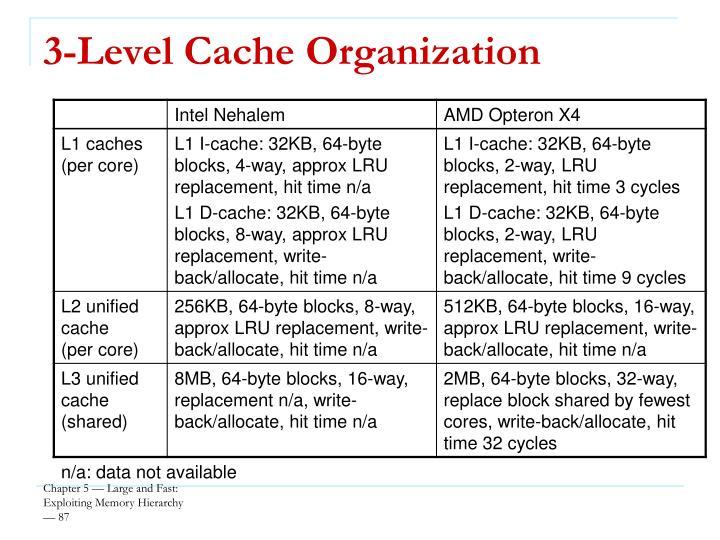 3-Level Cache Organization