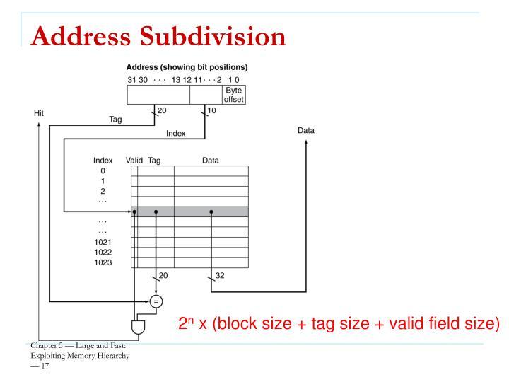 Address Subdivision