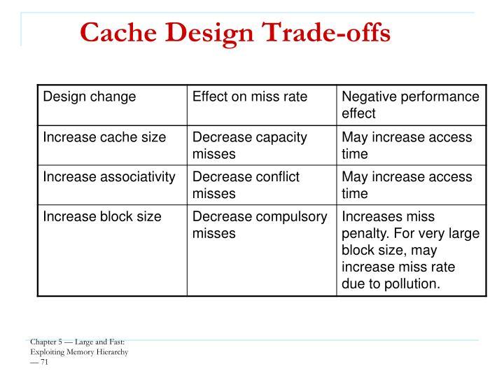 Cache Design Trade-offs