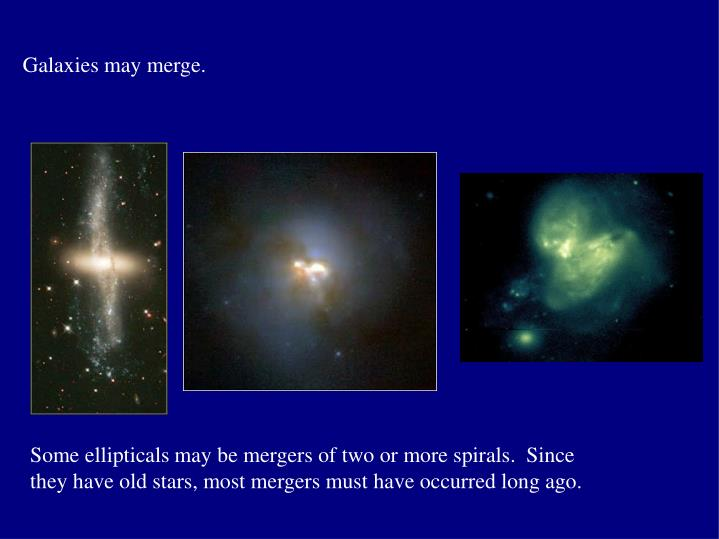 Galaxies may merge.