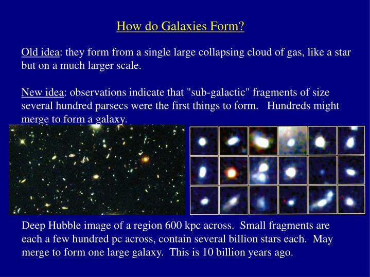 How do Galaxies Form?