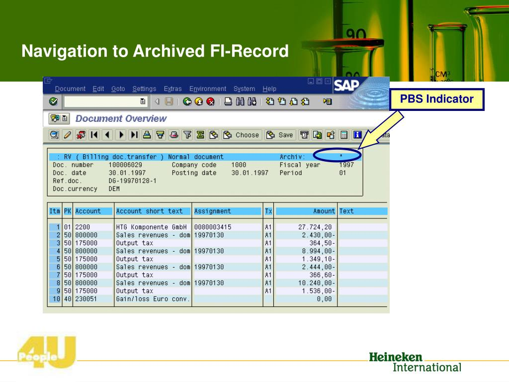 Navigation to Archived FI-Record