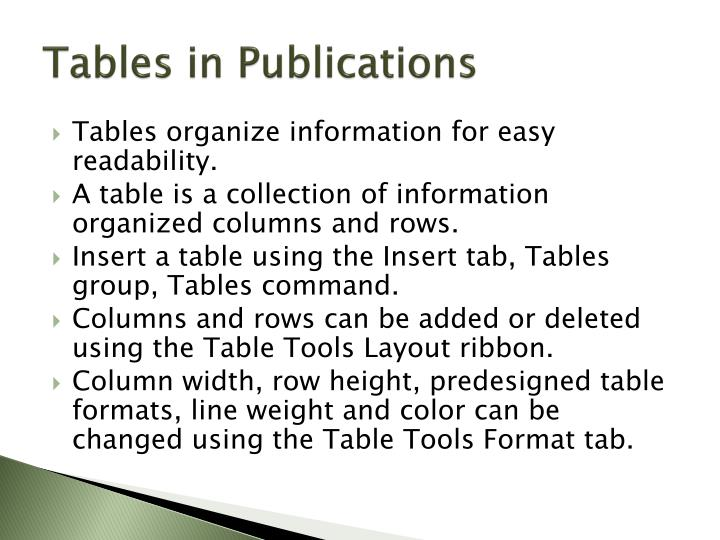 Tables in Publications