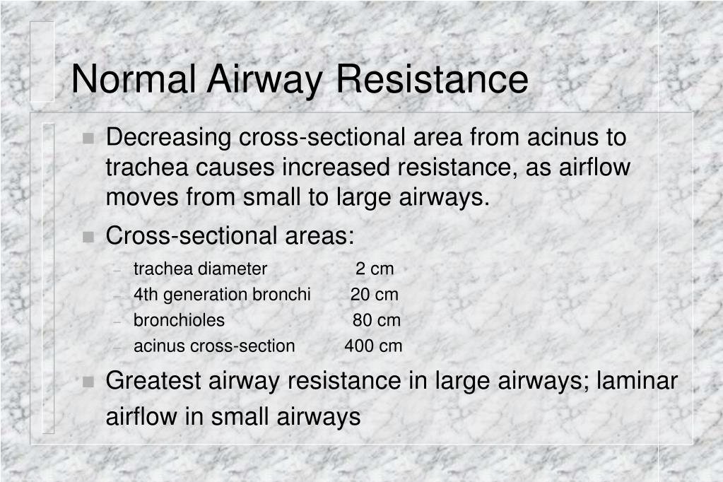Normal Airway Resistance