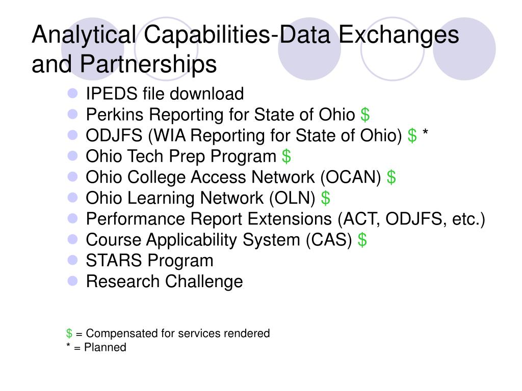 Analytical Capabilities-Data Exchanges and Partnerships
