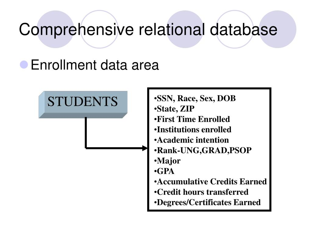 Comprehensive relational database