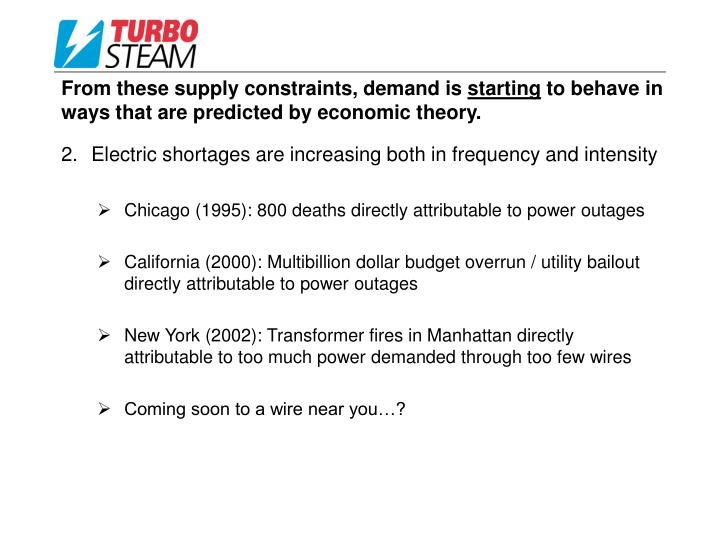 From these supply constraints, demand is
