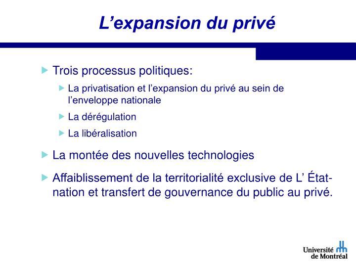 L'expansion du privé