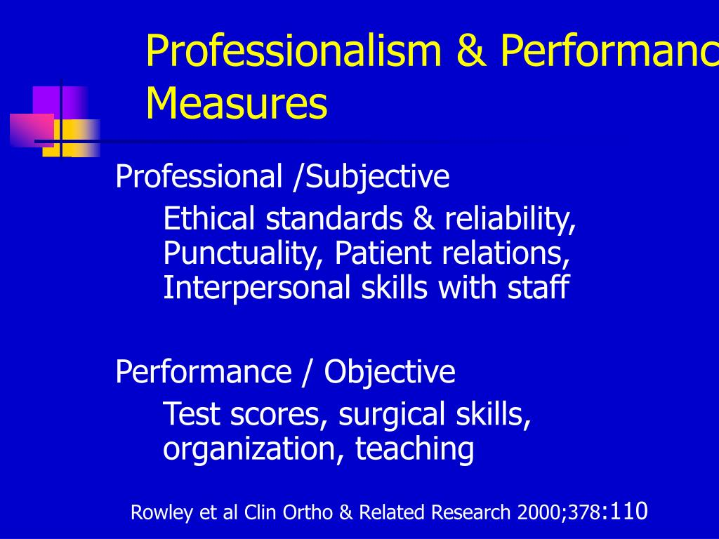 Professionalism & Performance Measures