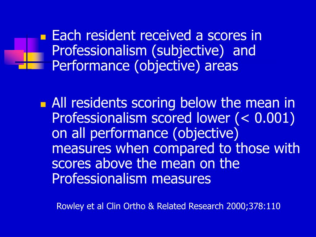 Each resident received a scores in Professionalism (subjective)  and Performance (objective) areas