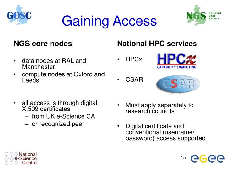 NGS core nodes