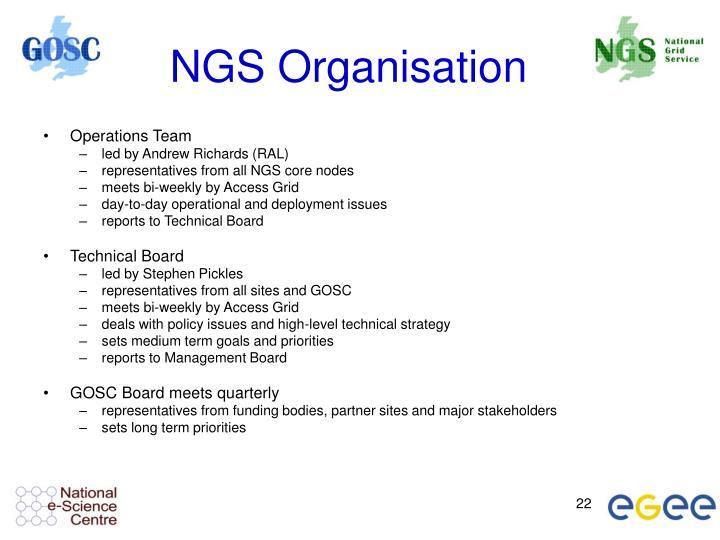 NGS Organisation