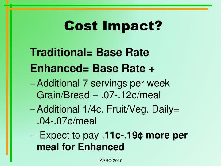 Cost Impact?
