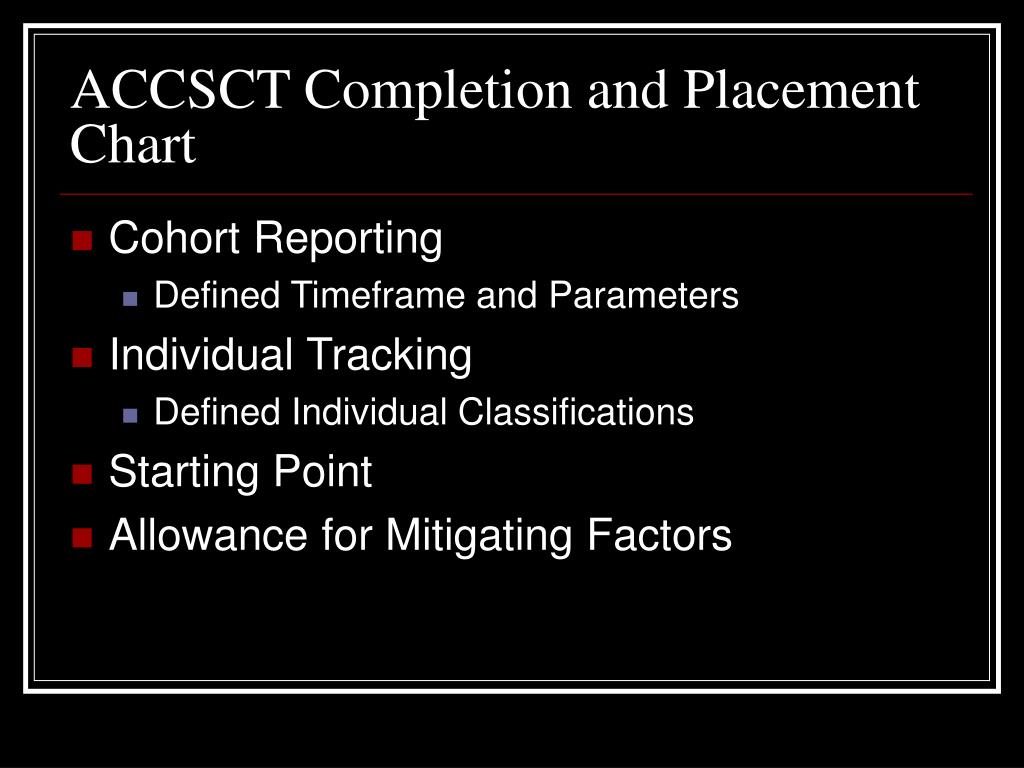 ACCSCT Completion and Placement Chart