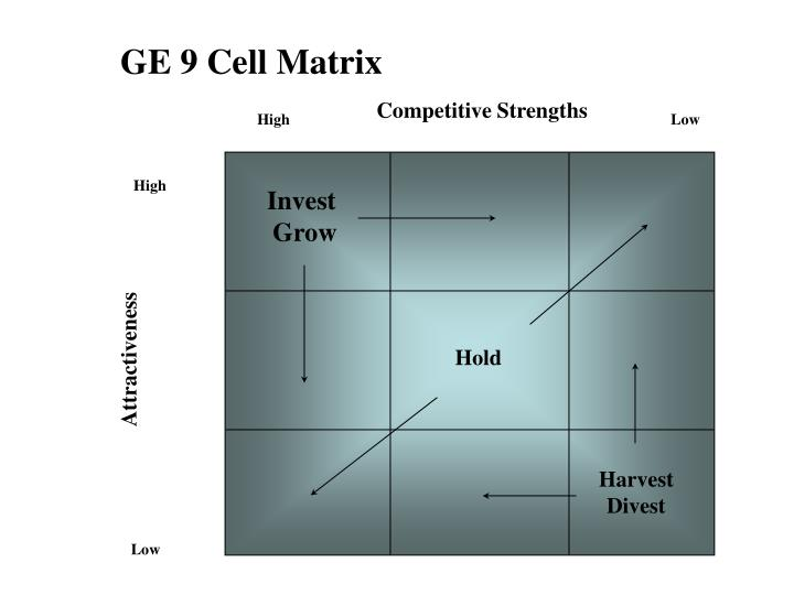 GE 9 Cell Matrix