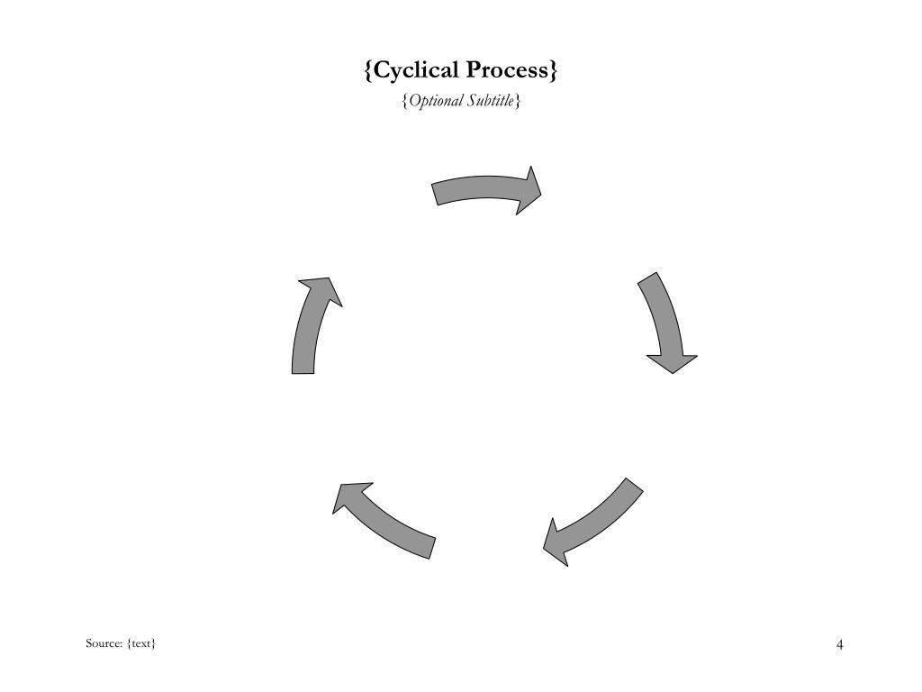 {Cyclical Process}