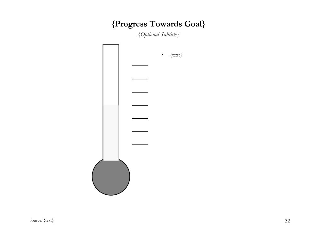 {Progress Towards Goal}