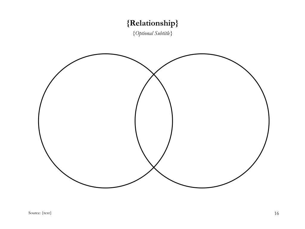 {Relationship}