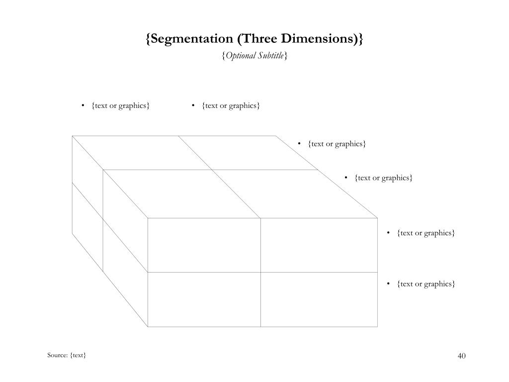 {Segmentation (Three Dimensions)}