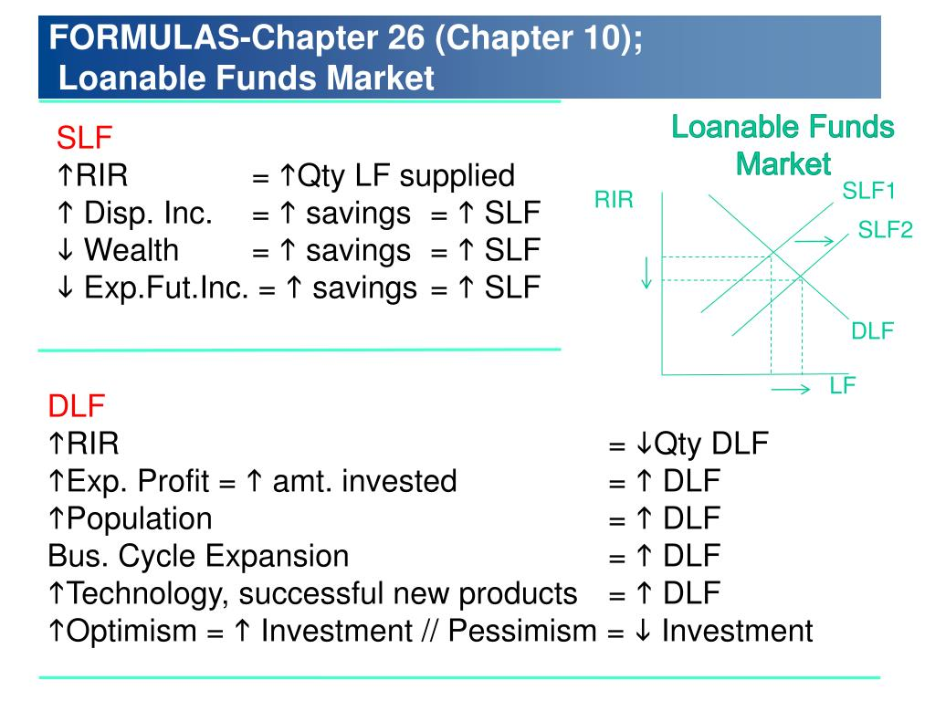 FORMULAS-Chapter 26 (Chapter 10);